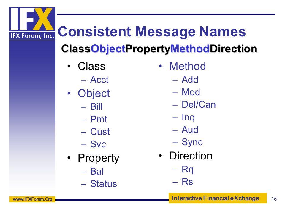 Interactive Financial eXchange www.IFXForum.Org 15 Consistent Message Names Class –Acct Object –Bill –Pmt –Cust –Svc Property –Bal –Status Method –Add