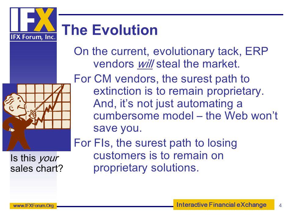 Interactive Financial eXchange www.IFXForum.Org 5 My Purpose Today 1.