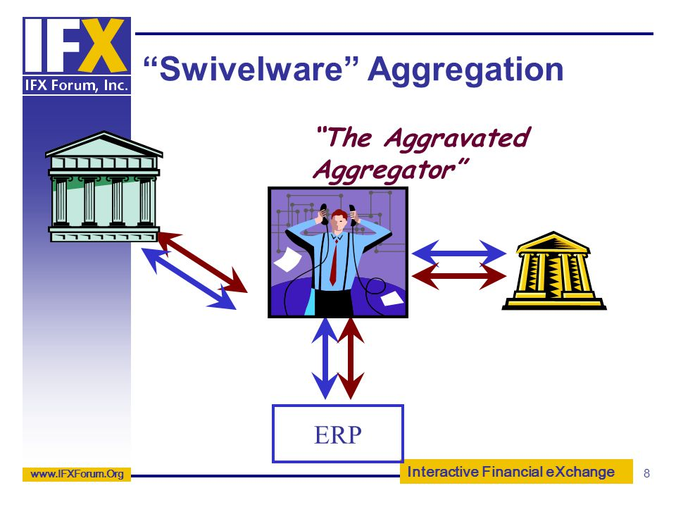 Interactive Financial eXchange www.IFXForum.Org 8 Swivelware Aggregation ERP The Aggravated Aggregator