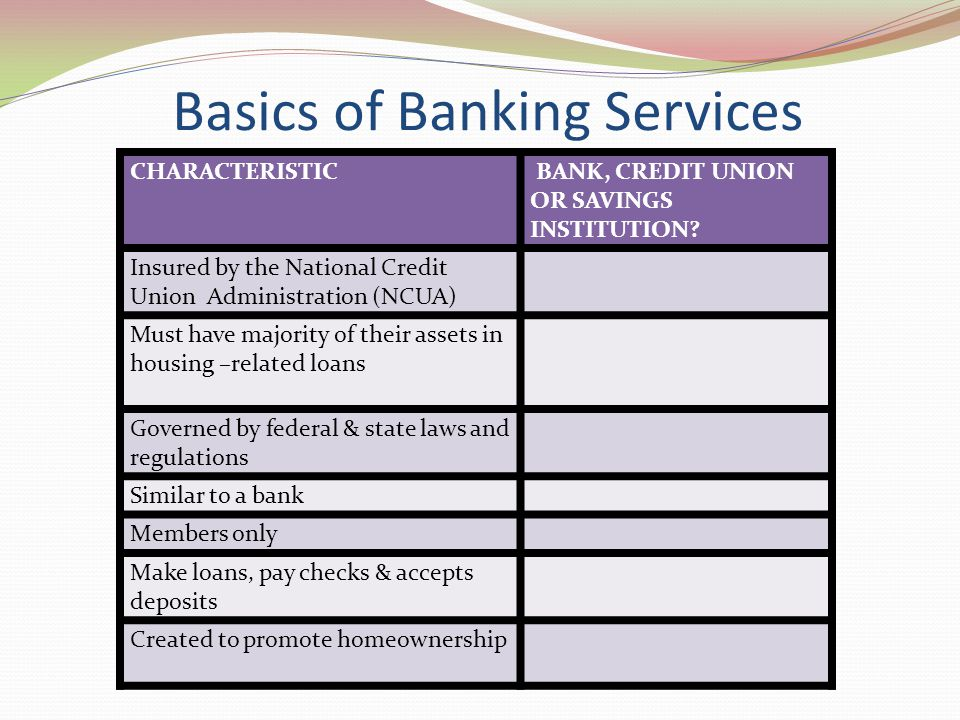 Basics of Banking Services CHARACTERISTIC BANK, CREDIT UNION OR SAVINGS INSTITUTION? Insured by the National Credit Union Administration (NCUA) Must h