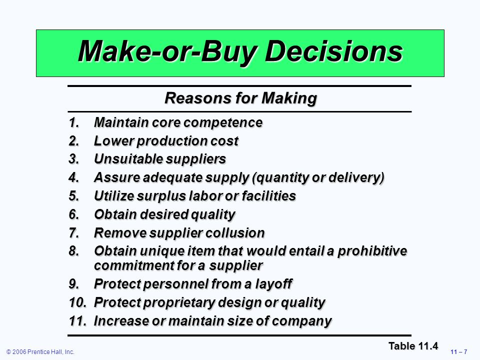 © 2006 Prentice Hall, Inc.11 – 7 Make-or-Buy Decisions 1.Maintain core competence 2.Lower production cost 3.Unsuitable suppliers 4.Assure adequate sup