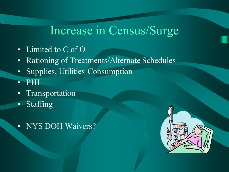 Increase in Census/Surge Limited to C of O Rationing of Treatments/Alternate Schedules Supplies, Utilities Consumption PHI Transportation Staffing NYS
