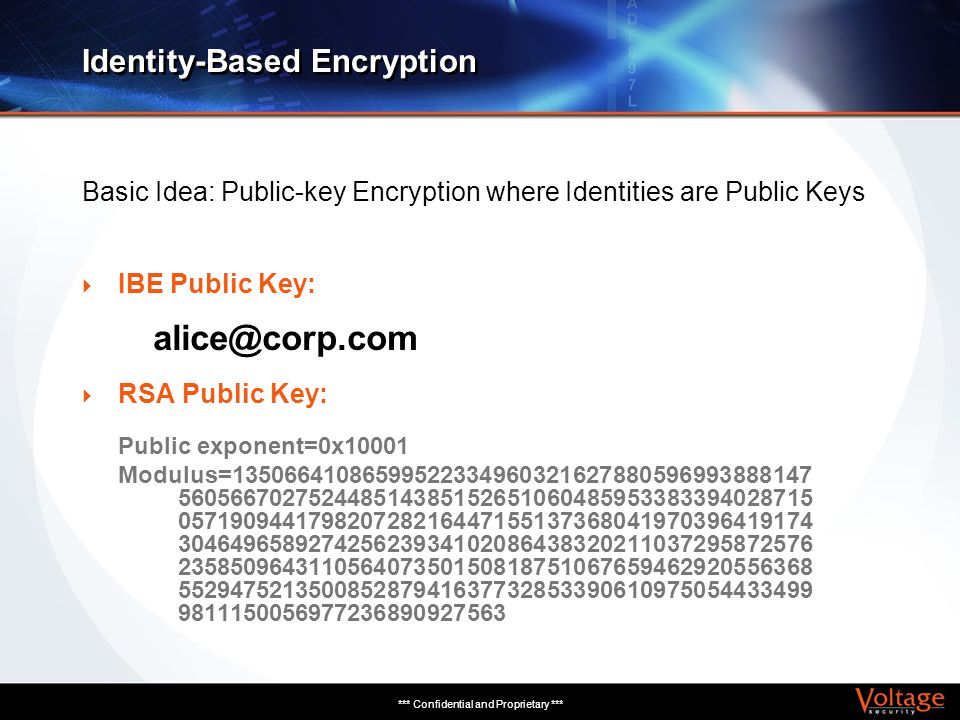 *** Confidential and Proprietary *** Identity-Based Encryption Basic Idea: Public-key Encryption where Identities are Public Keys IBE Public Key: alic