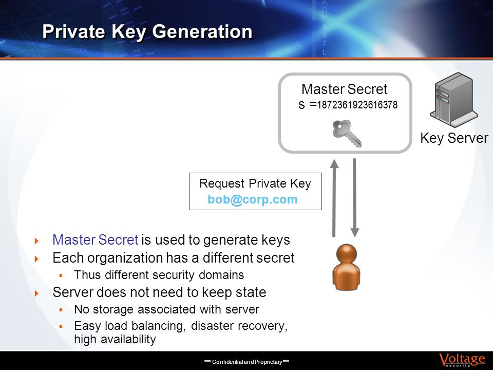 *** Confidential and Proprietary *** Private Key Generation Master Secret is used to generate keys Each organization has a different secret Thus diffe
