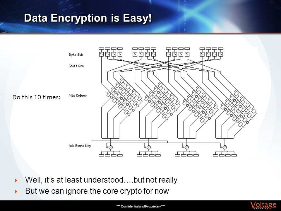 *** Confidential and Proprietary *** Data Encryption is Easy! Well, its at least understood….but not really But we can ignore the core crypto for now