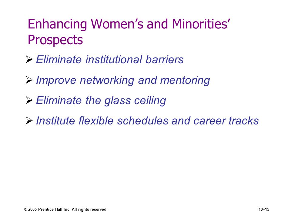 © 2005 Prentice Hall Inc. All rights reserved.10–15 Enhancing Womens and Minorities Prospects Eliminate institutional barriers Improve networking and