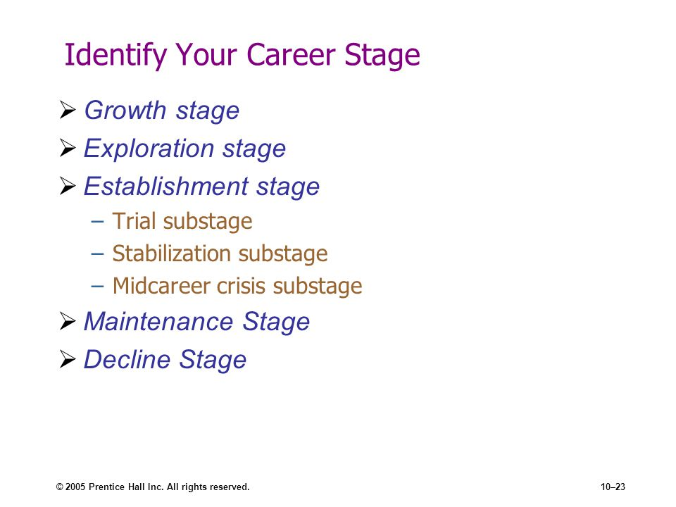 © 2005 Prentice Hall Inc. All rights reserved.10–23 Identify Your Career Stage Growth stage Exploration stage Establishment stage –Trial substage –Sta