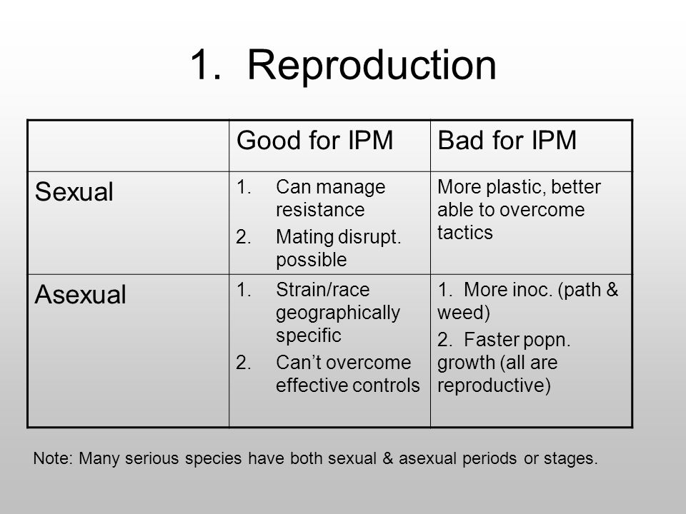 1. Reproduction Good for IPMBad for IPM Sexual 1.Can manage resistance 2.Mating disrupt. possible More plastic, better able to overcome tactics Asexua
