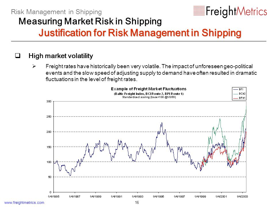 www.freightmetrics.com 16 High market volatility Freight rates have historically been very volatile. The impact of unforeseen geo-political events and