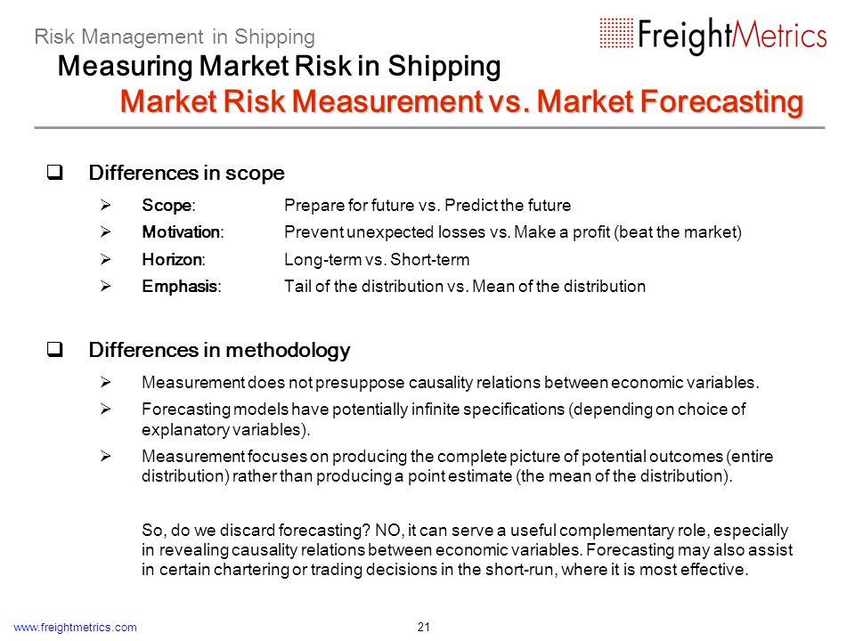 www.freightmetrics.com 21 Differences in scope Scope: Prepare for future vs. Predict the future Motivation: Prevent unexpected losses vs. Make a profi