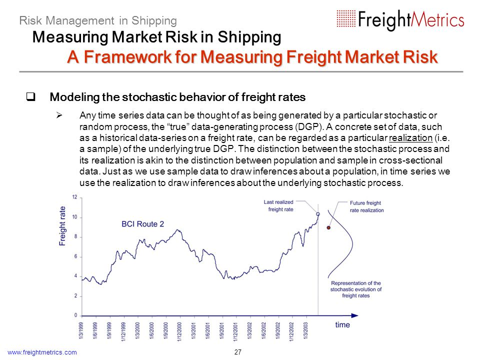 www.freightmetrics.com 27 Modeling the stochastic behavior of freight rates Any time series data can be thought of as being generated by a particular