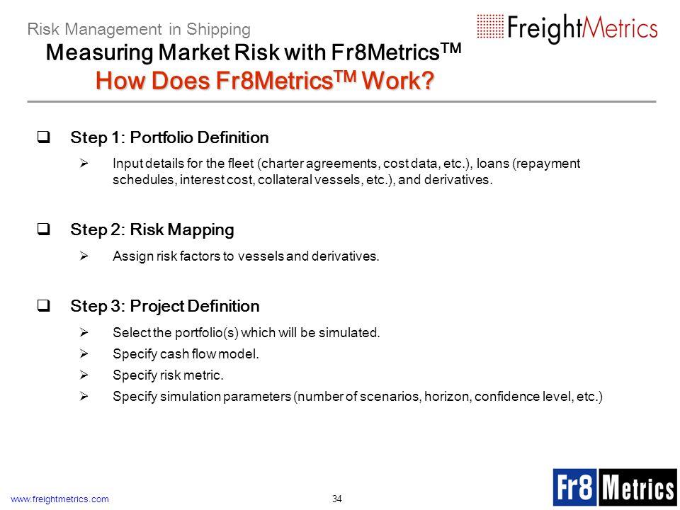 www.freightmetrics.com 34 Step 1: Portfolio Definition Input details for the fleet (charter agreements, cost data, etc.), loans (repayment schedules,