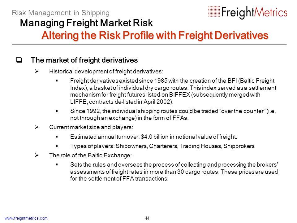 www.freightmetrics.com 44 The market of freight derivatives Historical development of freight derivatives: Freight derivatives existed since 1985 with