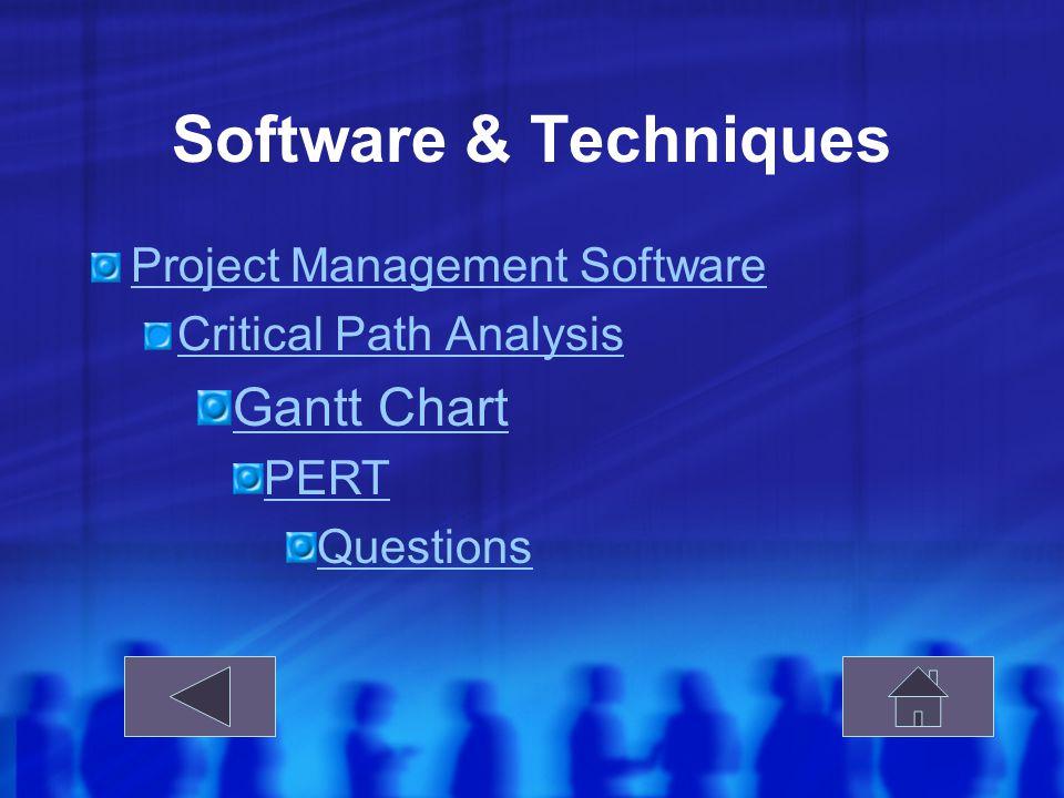 Software & Techniques Project Management Software Critical Path Analysis Gantt Chart PERT Questions