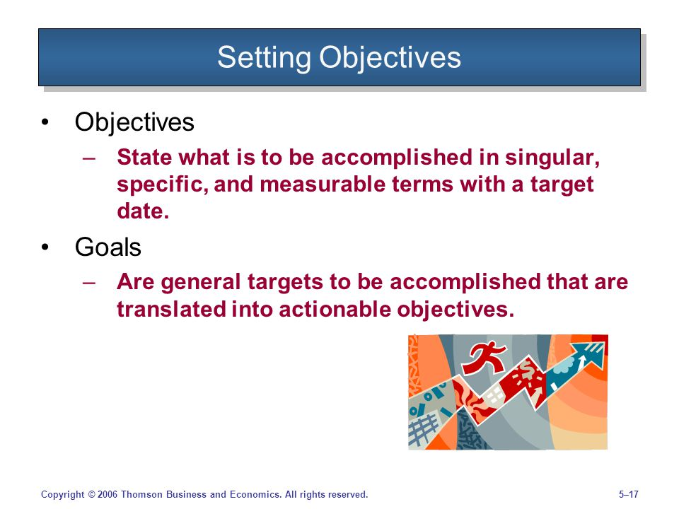 5–17Copyright © 2006 Thomson Business and Economics. All rights reserved. Setting Objectives Objectives –State what is to be accomplished in singular,