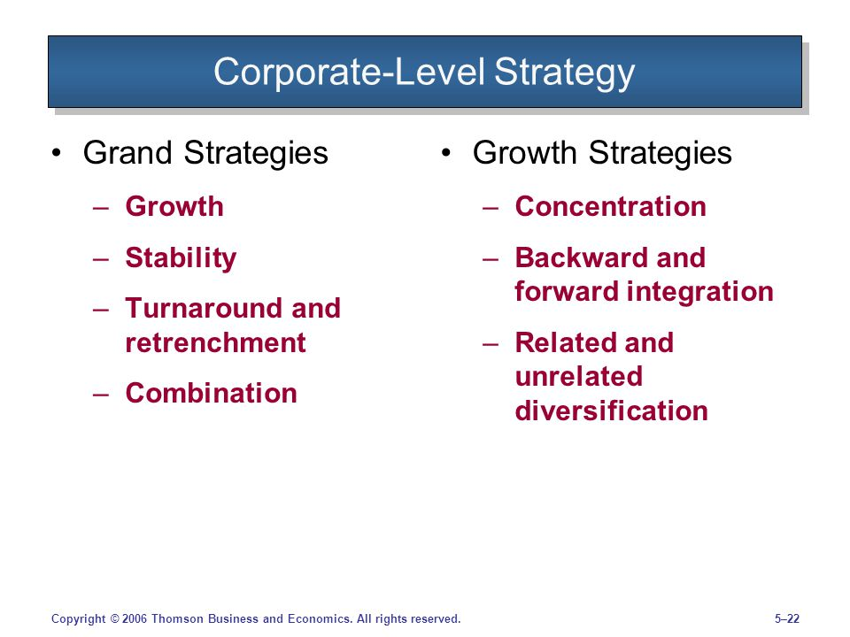 5–22Copyright © 2006 Thomson Business and Economics. All rights reserved. Corporate-Level Strategy Grand Strategies –Growth –Stability –Turnaround and