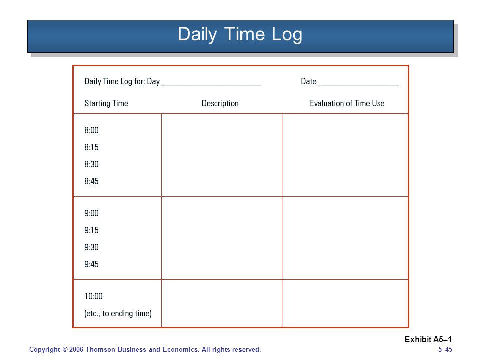 5–45Copyright © 2006 Thomson Business and Economics. All rights reserved. Daily Time Log Exhibit A5–1