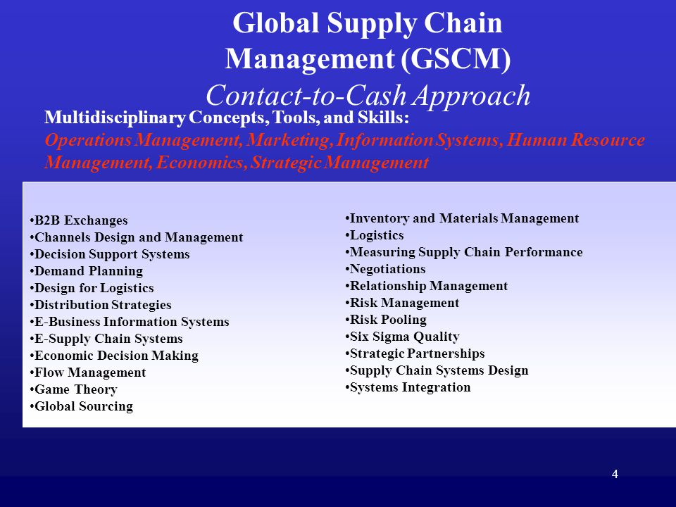 4 Global Supply Chain Management (GSCM) Contact-to-Cash Approach B2B Exchanges Channels Design and Management Decision Support Systems Demand Planning Design for Logistics Distribution Strategies E-Business Information Systems E-Supply Chain Systems Economic Decision Making Flow Management Game Theory Global Sourcing Inventory and Materials Management Logistics Measuring Supply Chain Performance Negotiations Relationship Management Risk Management Risk Pooling Six Sigma Quality Strategic Partnerships Supply Chain Systems Design Systems Integration Multidisciplinary Concepts, Tools, and Skills: Operations Management, Marketing, Information Systems, Human Resource Management, Economics, Strategic Management