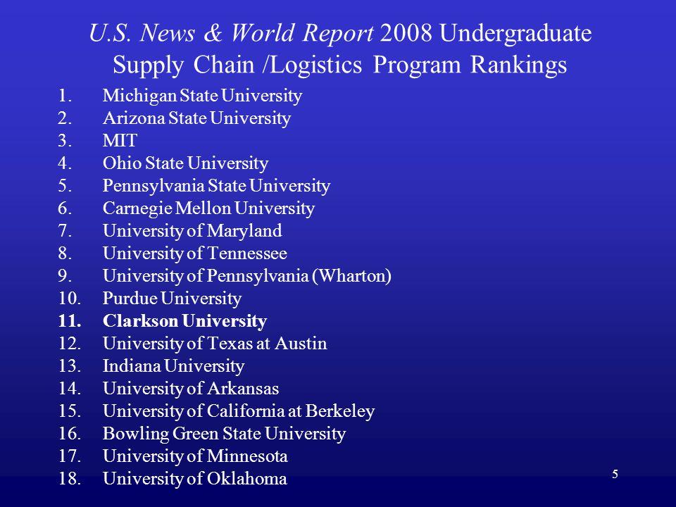 6 Previous Participating Companies