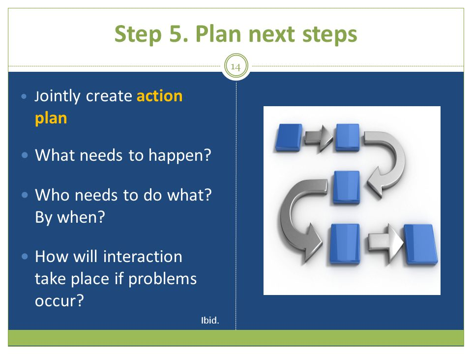 Step 5.Plan next steps J ointly create action plan What needs to happen.