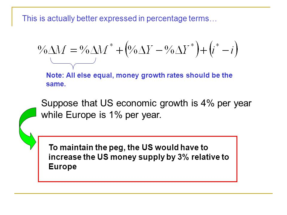Suppose that US economic growth is 4% per year while Europe is 1% per year.
