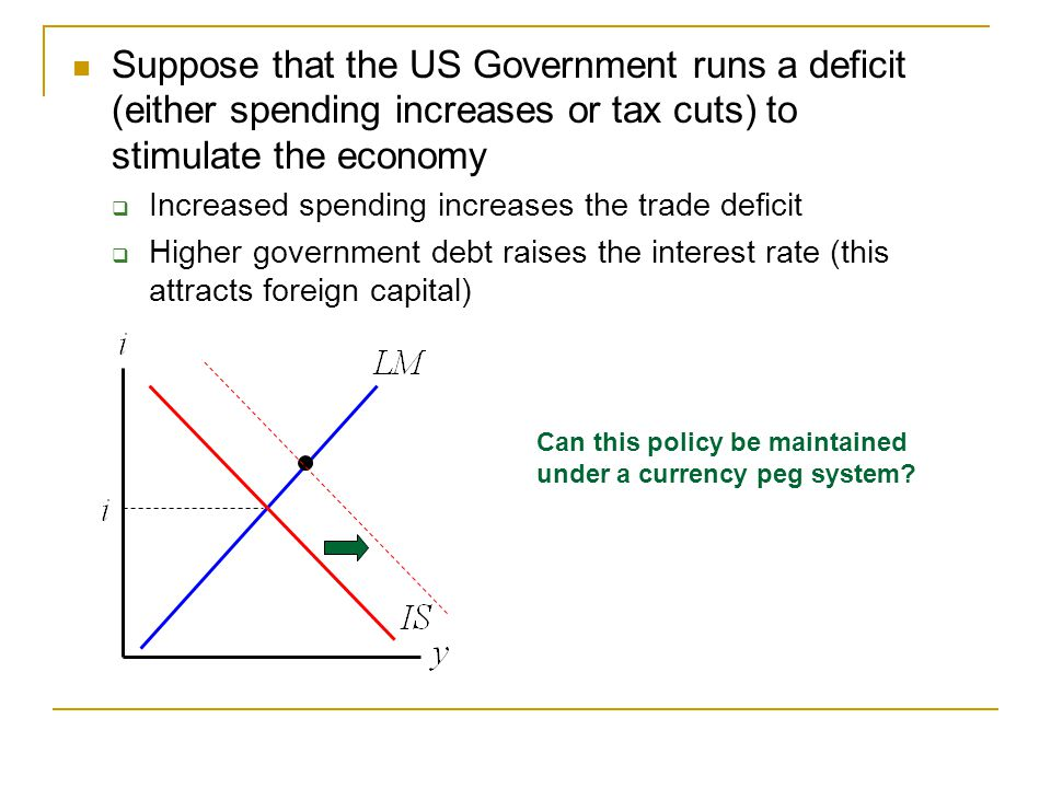 Suppose that the US Government runs a deficit (either spending increases or tax cuts) to stimulate the economy Increased spending increases the trade deficit Higher government debt raises the interest rate (this attracts foreign capital) Can this policy be maintained under a currency peg system?