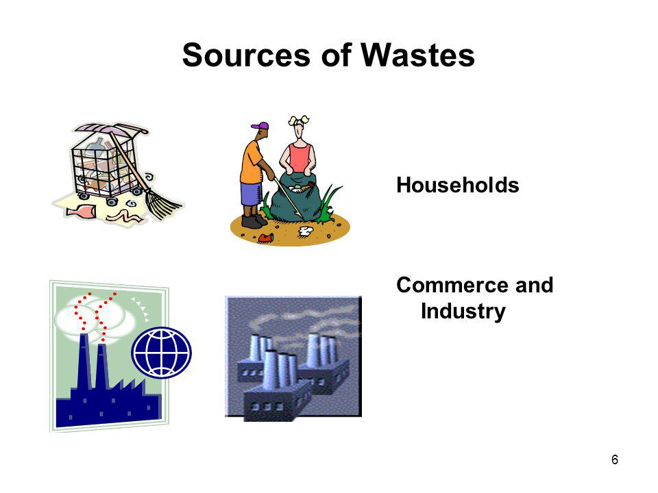 6 Sources of Wastes Households Commerce and Industry