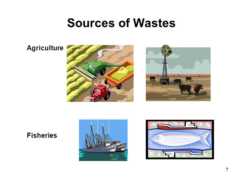 7 Sources of Wastes Agriculture Fisheries