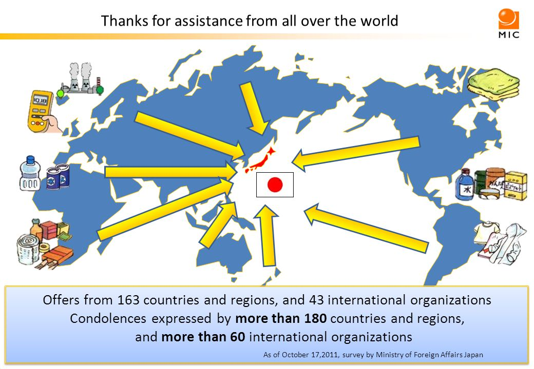 Thanks for assistance from all over the world Offers from 163 countries and regions, and 43 international organizations Condolences expressed by more than 180 countries and regions, and more than 60 international organizations Offers from 163 countries and regions, and 43 international organizations Condolences expressed by more than 180 countries and regions, and more than 60 international organizations As of October 17,2011, survey by Ministry of Foreign Affairs Japan