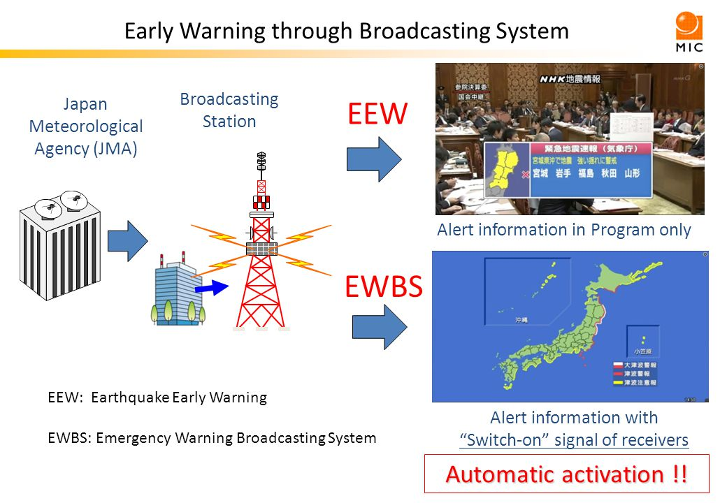Broadcasting Station Japan Meteorological Agency (JMA) EEW EWBS Alert information in Program only Alert information with Switch-on signal of receivers Automatic activation !.