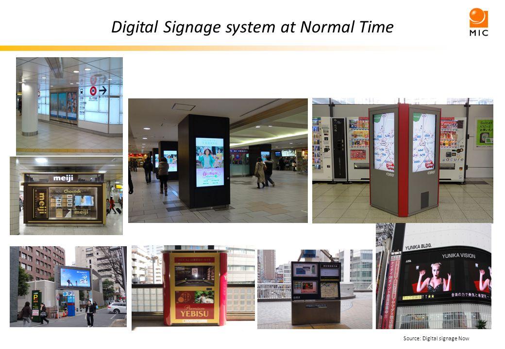 Digital Signage system at Normal Time : Source: Digital signage Now
