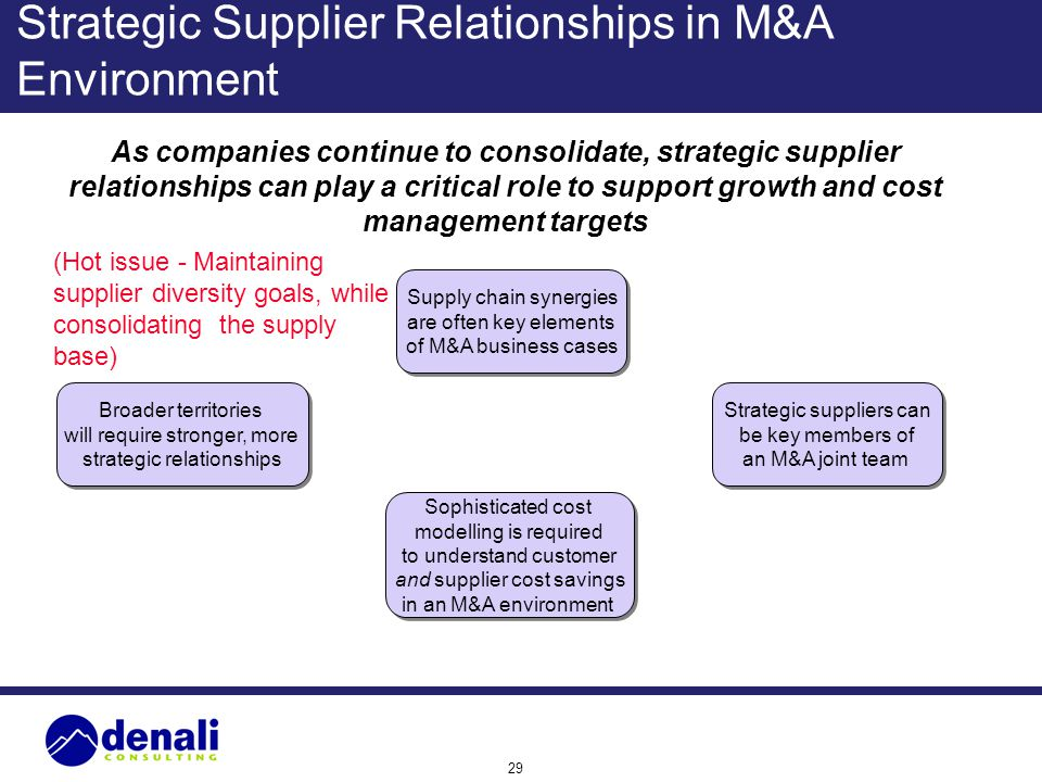 29 Strategic Supplier Relationships in M&A Environment As companies continue to consolidate, strategic supplier relationships can play a critical role