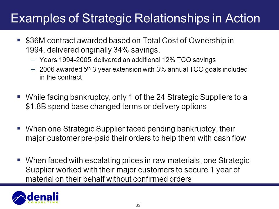 35 Examples of Strategic Relationships in Action $36M contract awarded based on Total Cost of Ownership in 1994, delivered originally 34% savings. – Y