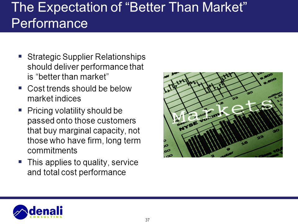 37 The Expectation of Better Than Market Performance Strategic Supplier Relationships should deliver performance that is better than market Cost trend