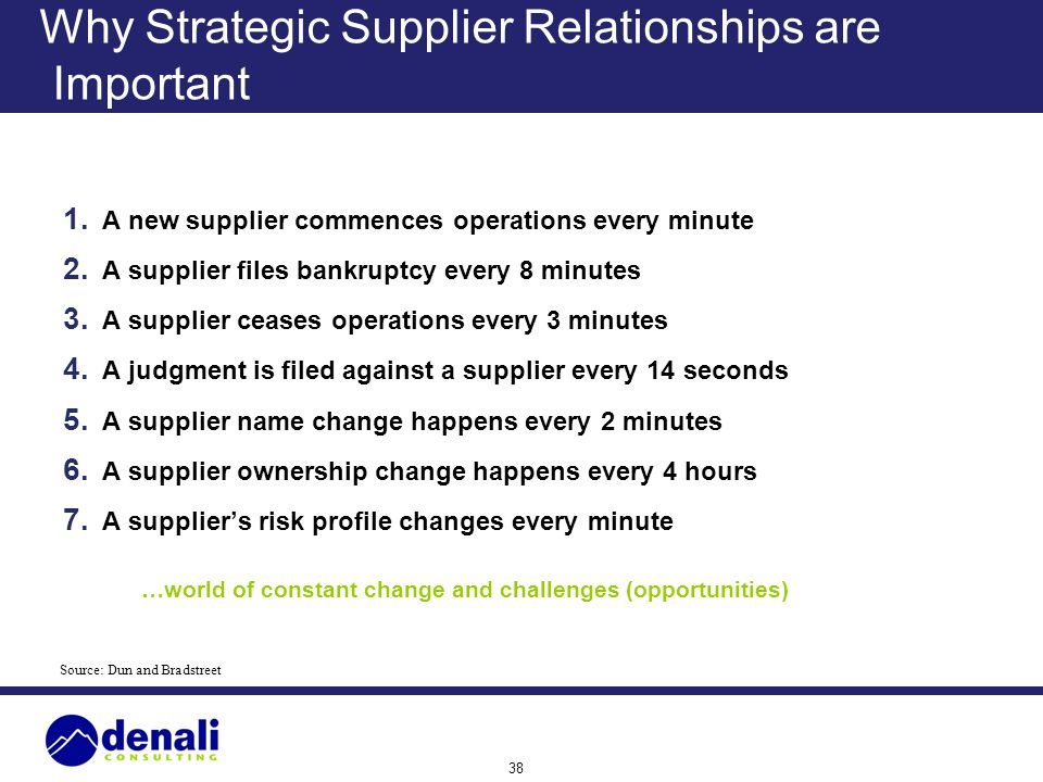 38 Why Strategic Supplier Relationships are Important 1. A new supplier commences operations every minute 2. A supplier files bankruptcy every 8 minut