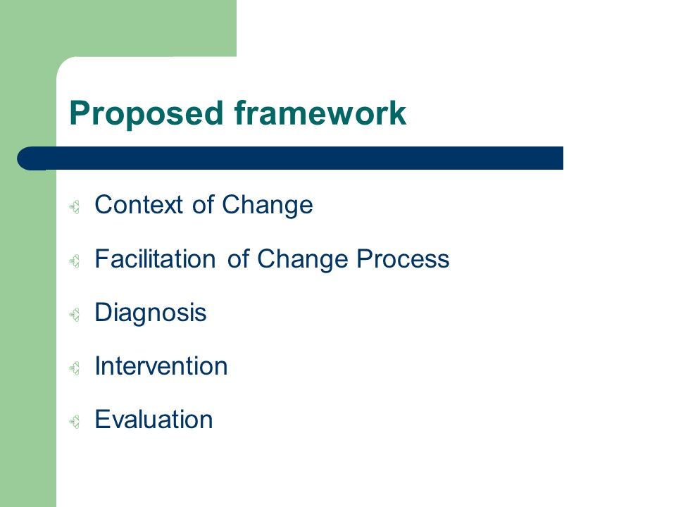 Proposed framework Context of Change Facilitation of Change Process Diagnosis Intervention Evaluation