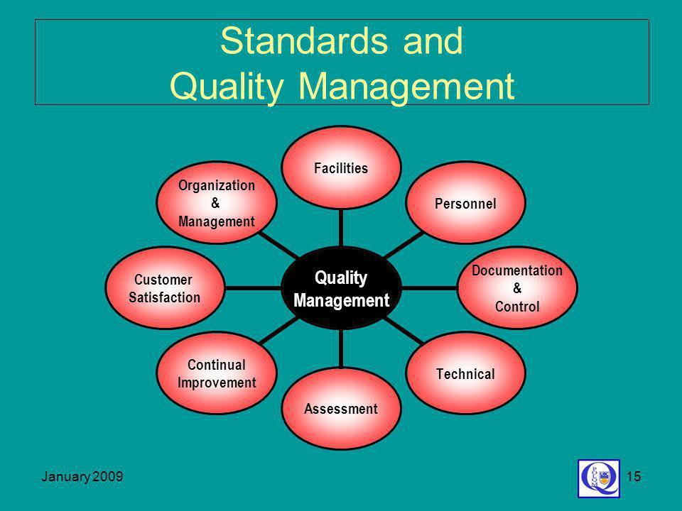 January 200915 Quality Management FacilitiesPersonnel Documentation & Control TechnicalAssessment Continual Improvement Customer Satisfaction Organiza