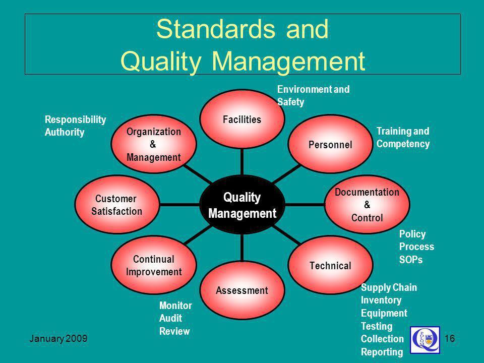 January 200916 Quality Management FacilitiesPersonnel Documentation & Control TechnicalAssessment Continual Improvement Customer Satisfaction Organiza