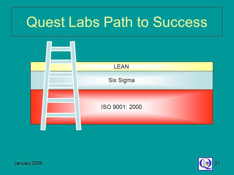 January 200921 Quest Labs Path to Success ISO 9001: 2000 Six Sigma LEAN