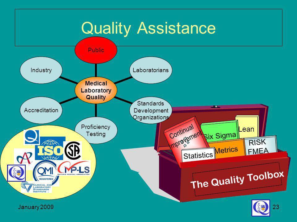 January 200923 The Quality Toolbox Lean RISK FMEA Six Sigma Metrics Continual Improvement Statistics The Quality Toolbox Quality Assistance Medical La