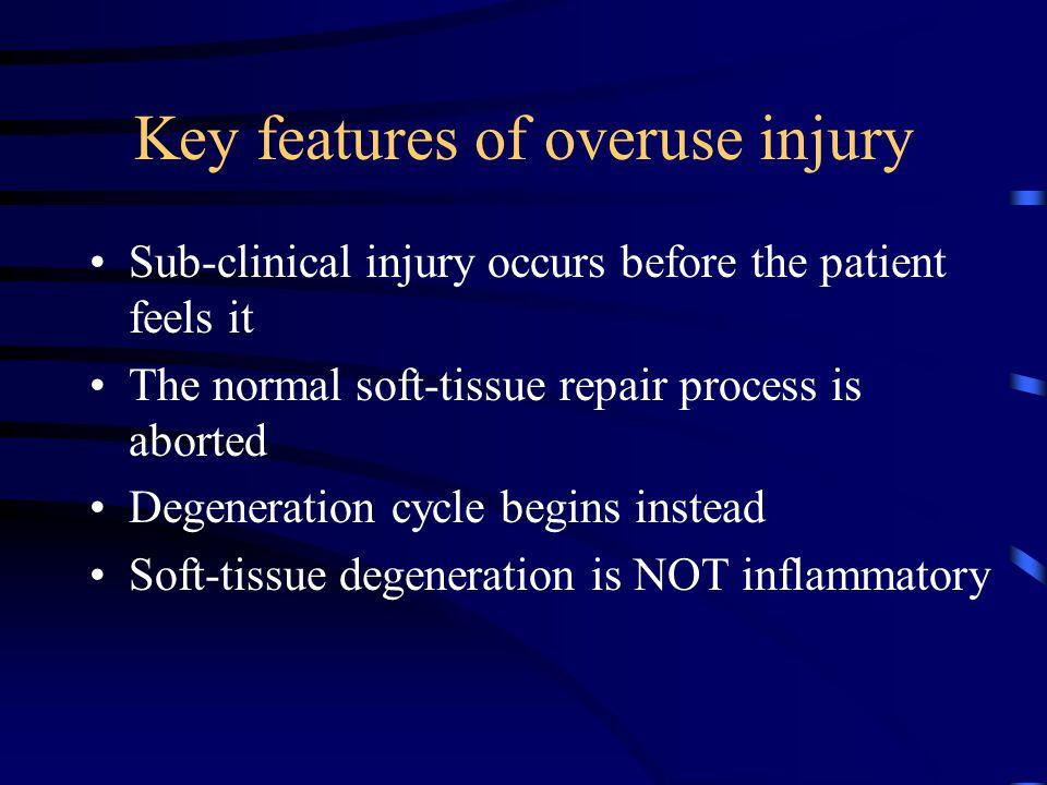 Examples of bursa overuse injuries Trochanteric bursitis culprits: –iliotibial band inflexibility –relative adductor weakness