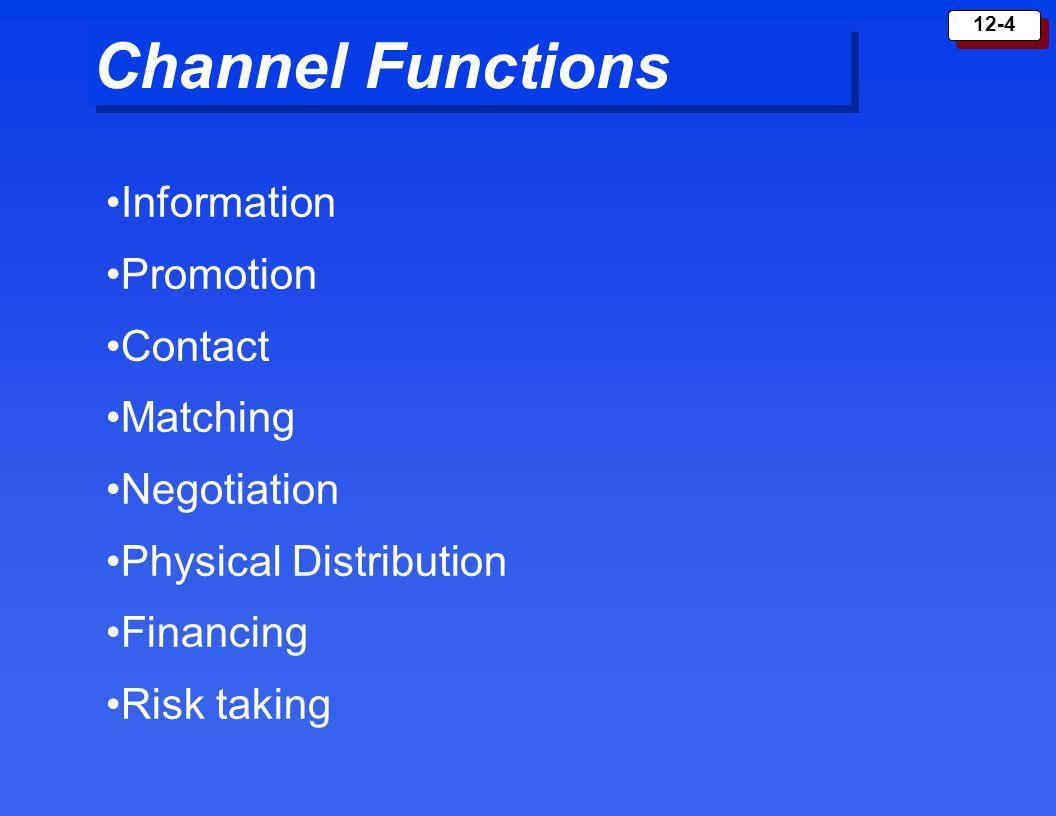 12-5 Channel Levels Manufacturer Wholesaler Retailer Consumer