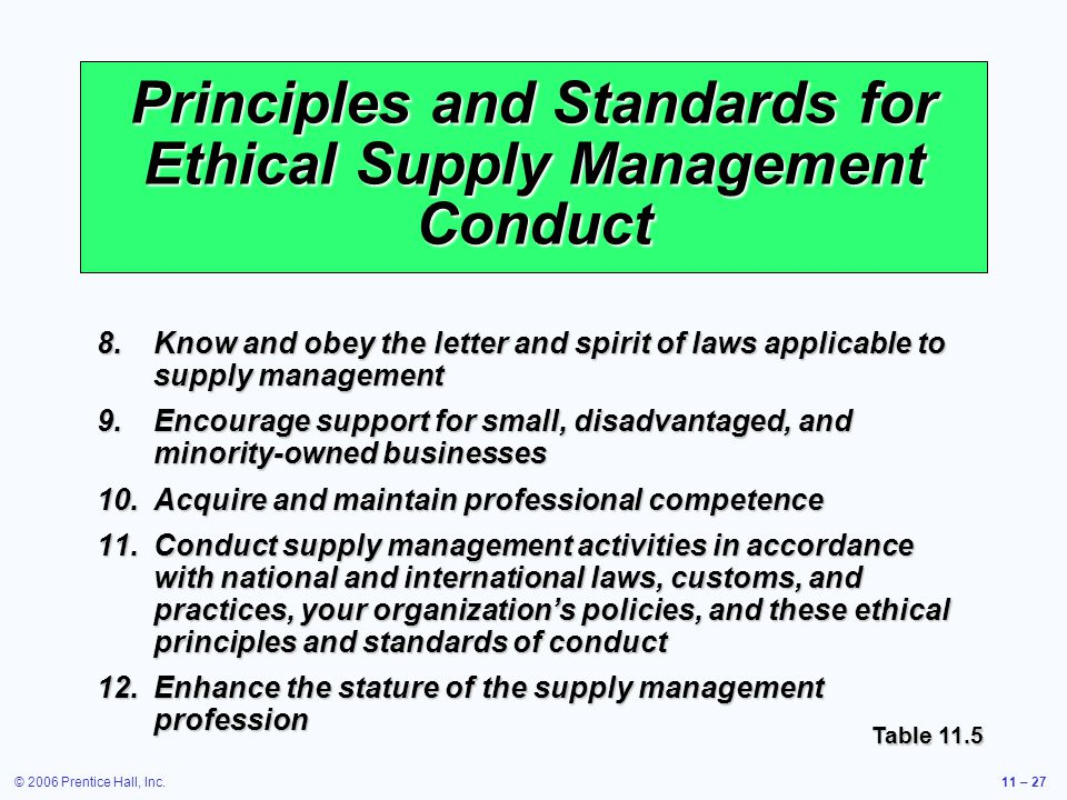 © 2006 Prentice Hall, Inc.11 – 27 Principles and Standards for Ethical Supply Management Conduct 8.Know and obey the letter and spirit of laws applicable to supply management 9.Encourage support for small, disadvantaged, and minority-owned businesses 10.Acquire and maintain professional competence 11.Conduct supply management activities in accordance with national and international laws, customs, and practices, your organizations policies, and these ethical principles and standards of conduct 12.Enhance the stature of the supply management profession Table 11.5