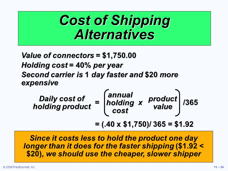 © 2006 Prentice Hall, Inc.11 – 54 Cost of Shipping Alternatives Value of connectors = $1,750.00 Holding cost = 40% per year Second carrier is 1 day fa