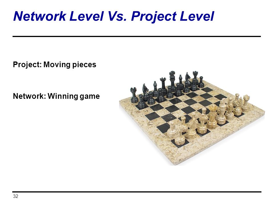 32 Network Level Vs. Project Level Project: Moving pieces Network: Winning game