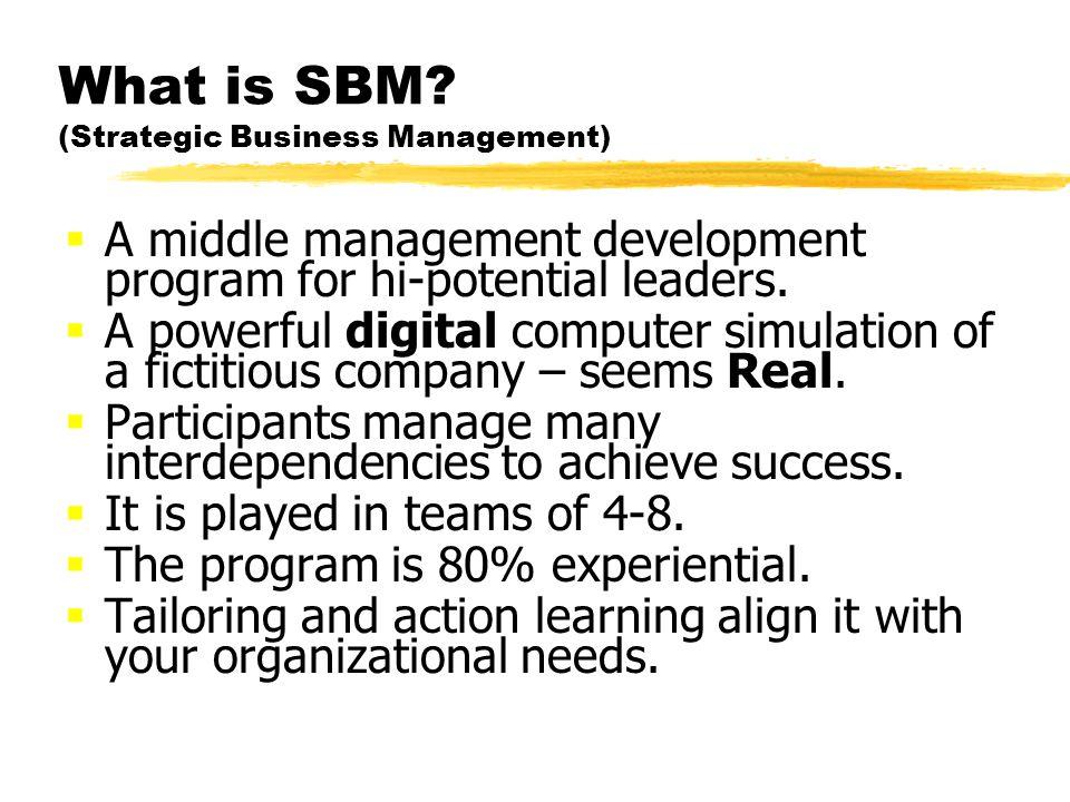 What is SBM? (Strategic Business Management) A middle management development program for hi-potential leaders. A powerful digital computer simulation
