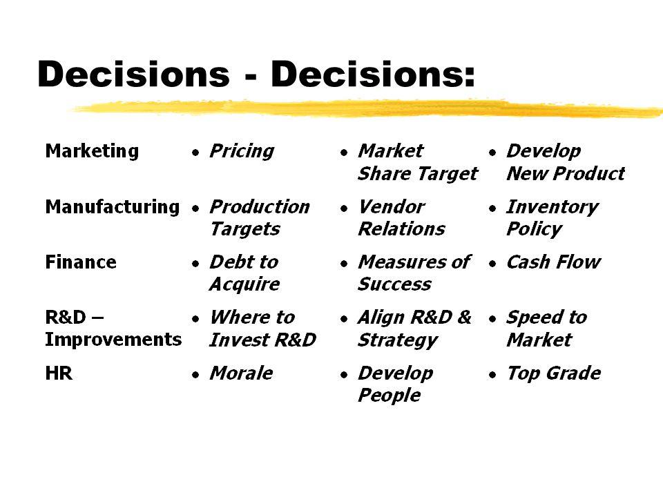 Decisions - Decisions: