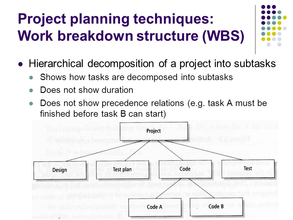 Project planning techniques: Work breakdown structure (WBS) Hierarchical decomposition of a project into subtasks Shows how tasks are decomposed into subtasks Does not show duration Does not show precedence relations (e.g.