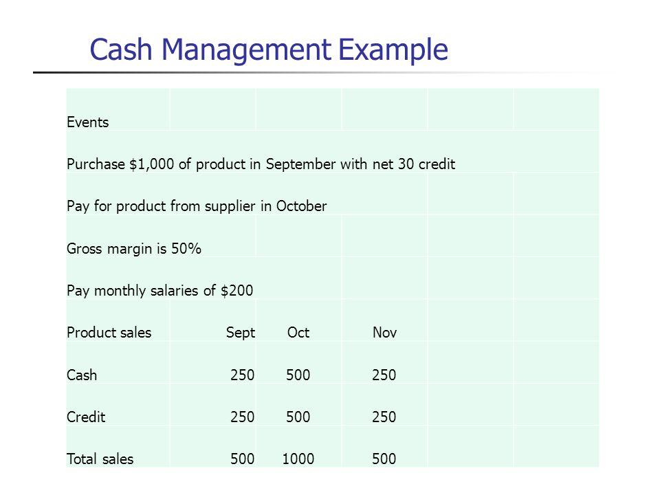 AugSeptOctNovDec Cash Flow Starting0050-400150 Cash in Cash sales2505002500 A/R0250500250 Loan Cash Out A/P0-100000 Payroll-200 Net cashEnding50-400150200 B/S Cash050-400150200 Inventory Beg007502500 Purchase1000000 End75025000 A/R2505002500 Total Assets1050350400200 Liabilities Note Payable A/P1000000 Equity50350400200 I/SSept-Dec Revenue50010005002000 COGS2505002501000 Gross Profit2505002501000 Expenses200 800 Net Profit5030050200