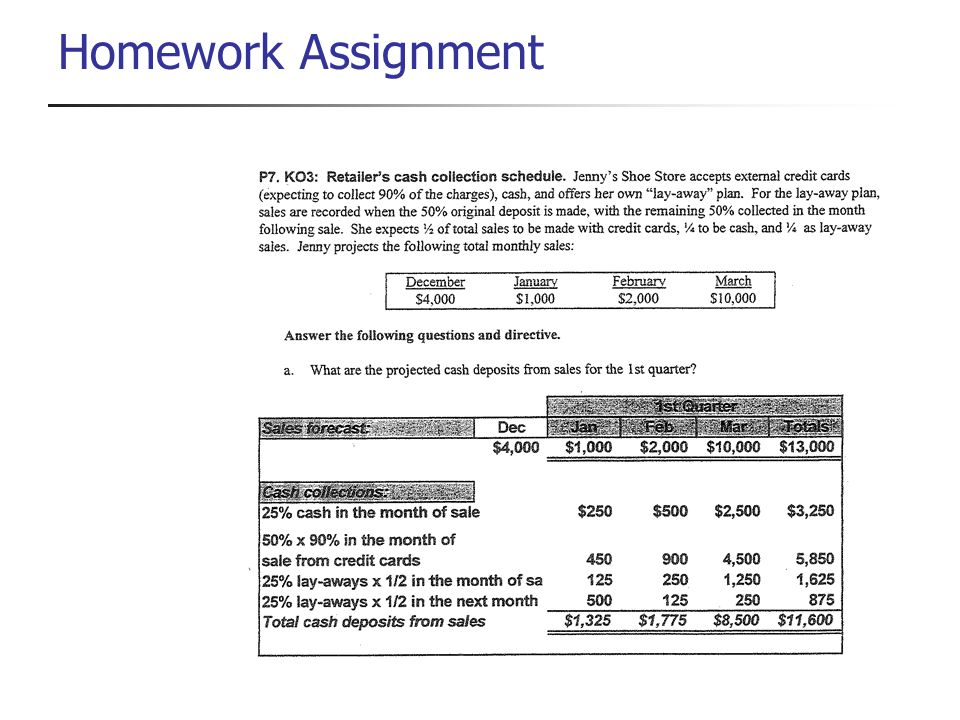 Balance Sheet 6/30/86 - Q1 9/30/86 - Q2 12/31/86 - Q3 3/31/87 - Q4 Current Assets Cash $ 100,000.00 $ 100,000 Receivables $ 507,000.00 $ 4,580,000.00 $ 4,739,000.00 $ 1,741,000 Inventories $ 2,808,000.00 $ 1,690,000.00 $ 1,166,000.00 $ 1,869,000 Prepaid Expenses $ 241,000.00 $ 294,000.00 $ 198,000.00 $ 283,000 Total current assets $ 3,656,000.00 $ 6,664,000.00 $ 6,203,000.00 $ 3,993,000 Fixed Assets $ 3,570,000.00 $ 3,808,000.00 $ 3,987,000.00 $ 4,288,000 Less Accumulated Depreciation $ 1,398,000.00 $ 1,564,000.00 $ 1,743,000.00 $ 1,938,000 Net fixed assets $ 2,172,000.00 $ 2,244,000.00 $ 2,350,000 Other Assets $ 201,000.00 $ 247,000.00 $ 283,000.00 $ 302,000 Total Assets $ 6,029,000.00 $ 9,155,000.00 $ 8,730,000.00 $ 6,645,000 Liabilities Accounts Payable $ 1,849,000.00 $ 1,717,000.00 $ 1,755,000.00 $ 1,664,000 Notes Payable - bank $ 2,176,000.00 $ 3,727,000.00 $ 3,041,000.00 $ 1,650,000 Income tax payable $ - Current installment - long-term debt $ 980,000.00 $ 1,060,000.00 $ 207,000.00 $ 189,000 Total current liability $ 5,005,000.00 $ 6,504,000.00 $ 5,003,000.00 $ 3,503,000 Long Term Debt Term Loan Total Liability $ 5,005,000.00 $ 6,504,000.00 $ 5,003,000.00 $ 3,503,000 Stockholder s Equity Common Stock $ 1,249,000.00 $ 1,249,000 Additional capital $ 105,000.00 $ 105,000 Retained Earnings $ (330,000.00) $ 1,297,000.00 $ 2,373,000.00 $ 1,788,000 Total stockholder s Equity $ 1,024,000.00 $ 2,651,000.00 $ 3,727,000.00 $ 3,142,000